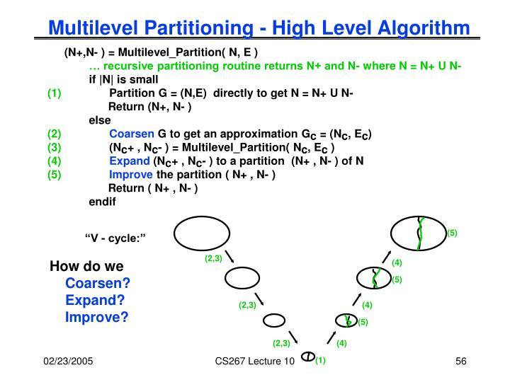Multilevel Partitioning - High Level Algorithm