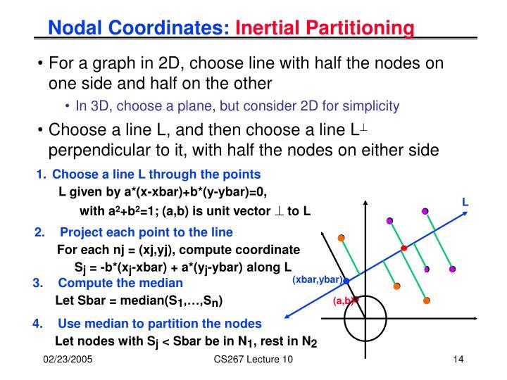 Choose a line L through the points