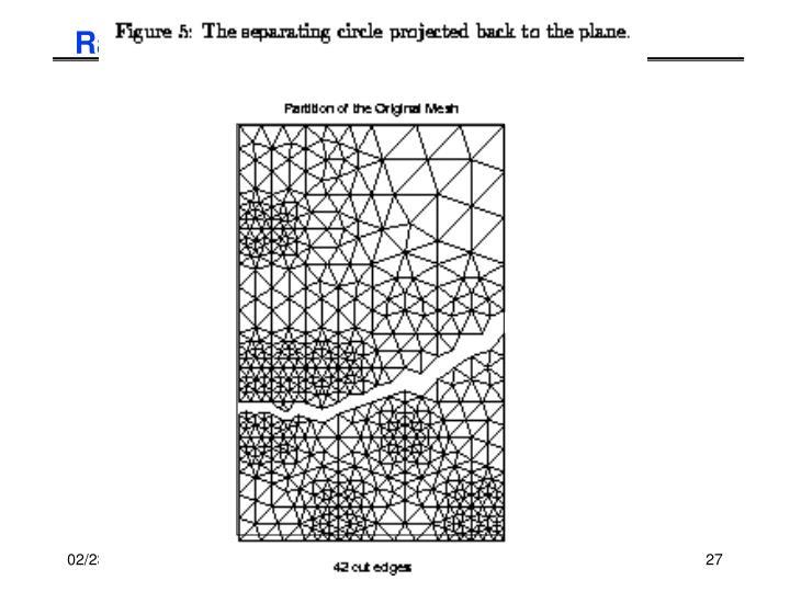 Random Sphere Algorithm (Gilbert)