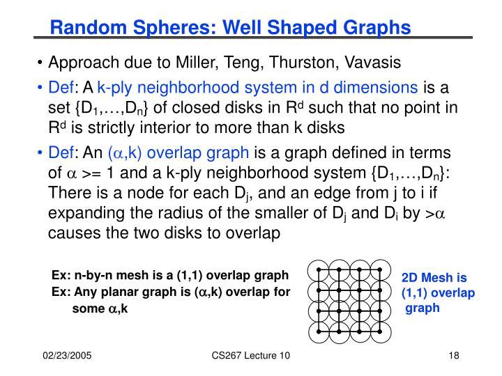 Random Spheres: Well Shaped Graphs