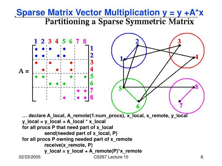 Sparse Matrix Vector Multiplication y = y +A*x