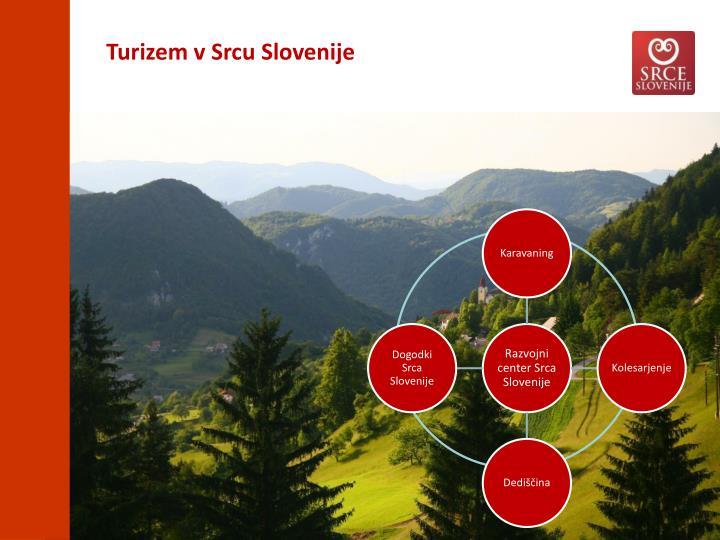 Turizem v Srcu Slovenije