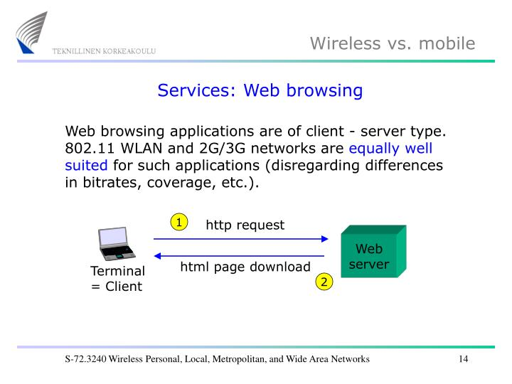Services: Web browsing