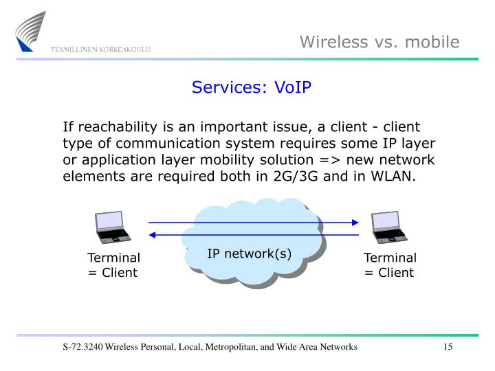 Services: VoIP