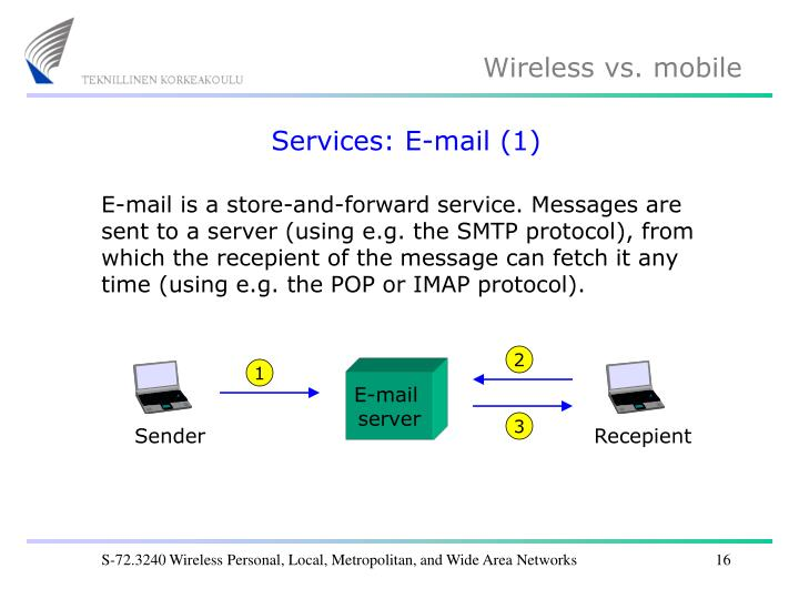 Services: E-mail (1)