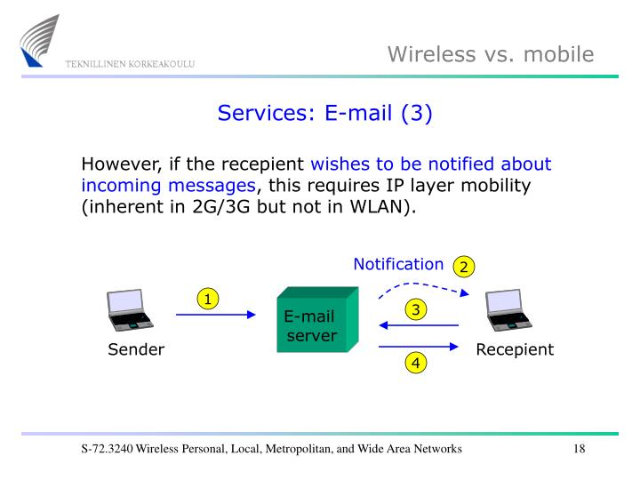 Services: E-mail (3)