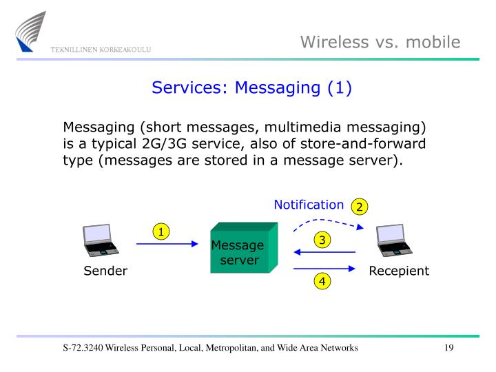Services: Messaging (1)