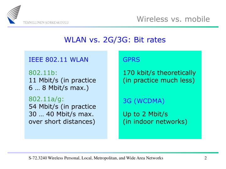 WLAN vs. 2G/3G: Bit rates