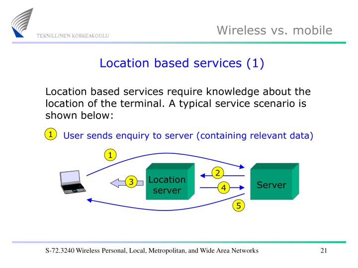 Location based services (1)
