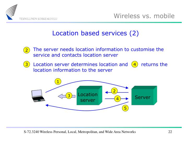 Location based services (2)