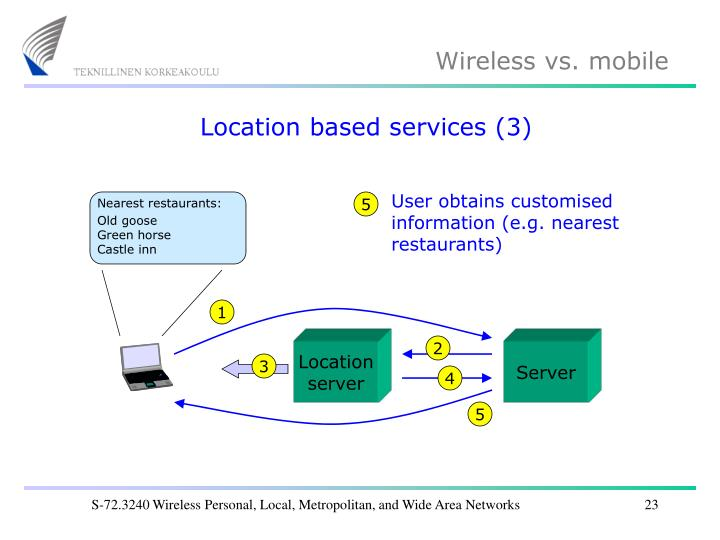 Location based services (3)