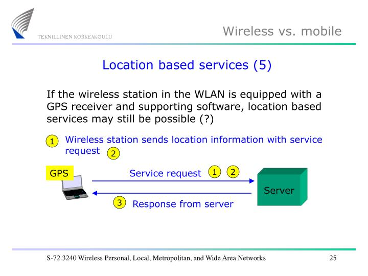 Location based services (5)