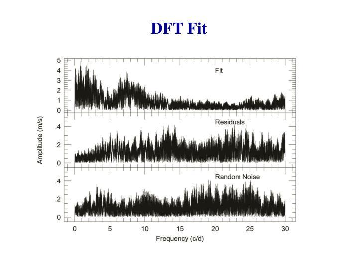 DFT Fit