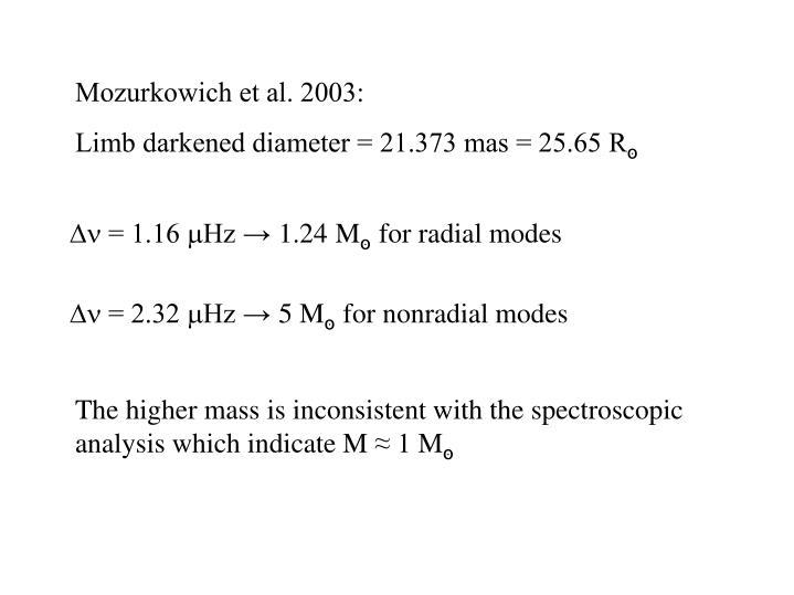 Mozurkowich et al. 2003: