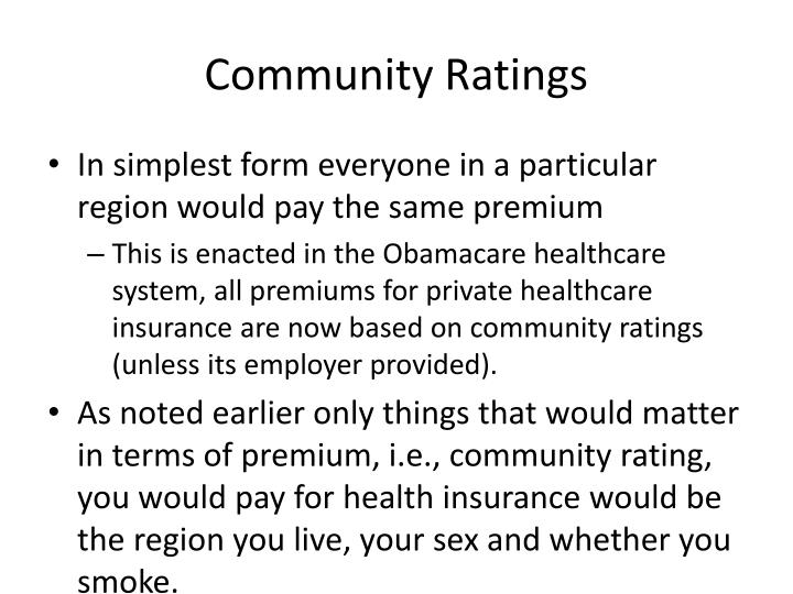 Community Ratings