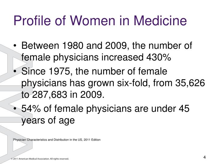 Profile of Women in Medicine