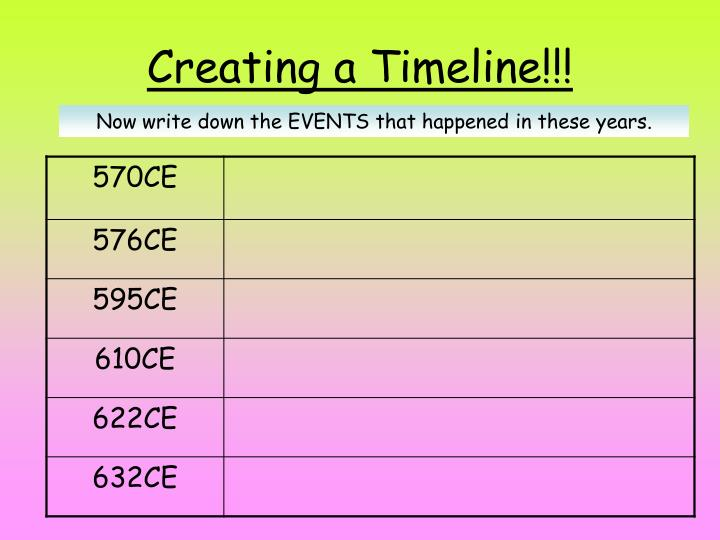 Creating a Timeline!!!