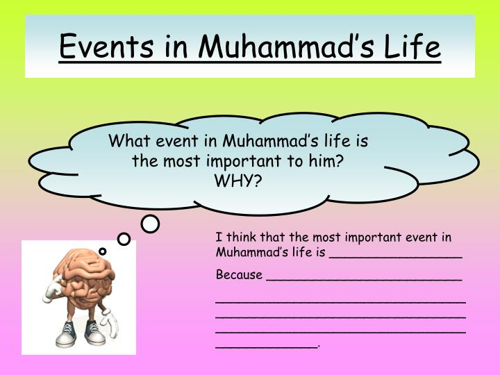 Events in Muhammad's Life