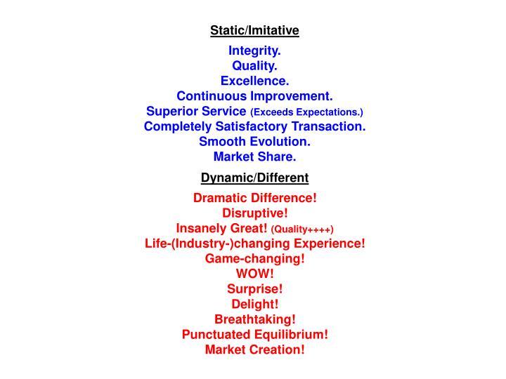 Static/Imitative