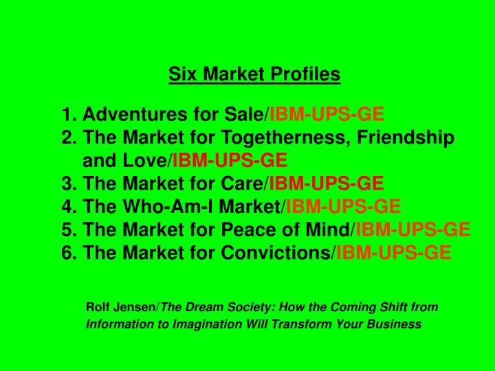 Six Market Profiles