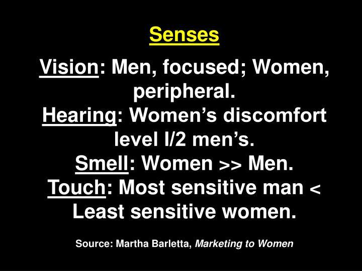 Senses