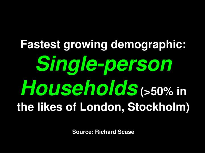 Fastest growing demographic:
