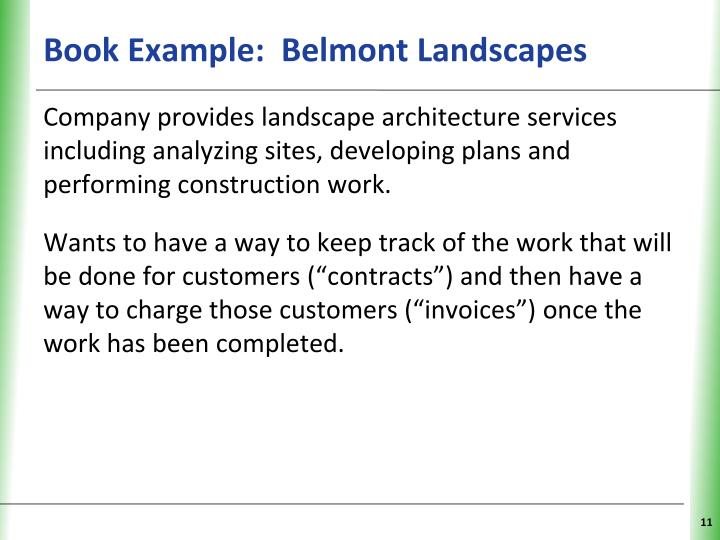 Book Example:  Belmont Landscapes