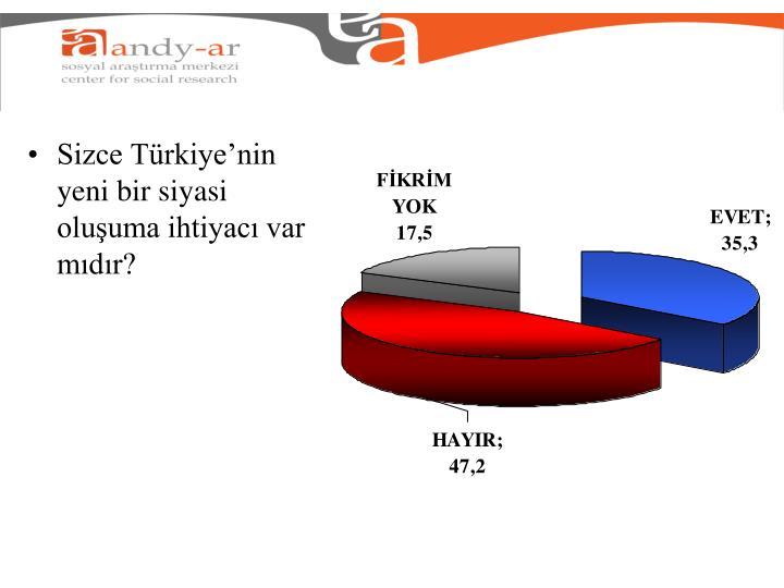 Sizce Türkiye'nin yeni bir siyasi oluşuma ihtiyacı var mıdır?