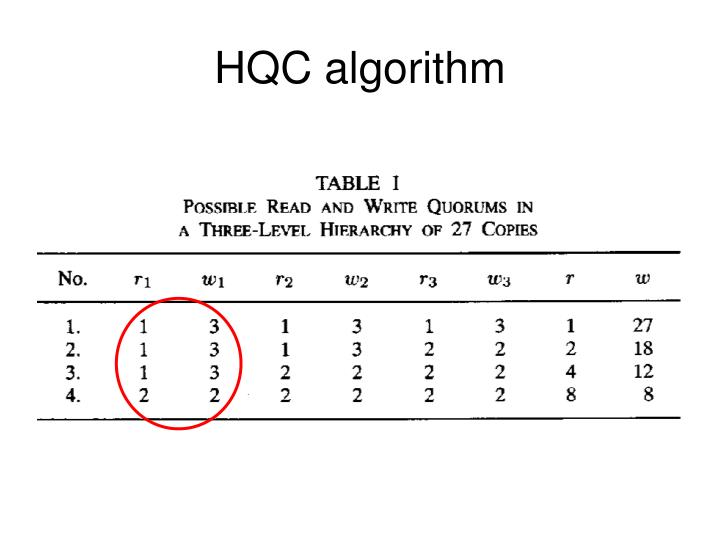 HQC algorithm