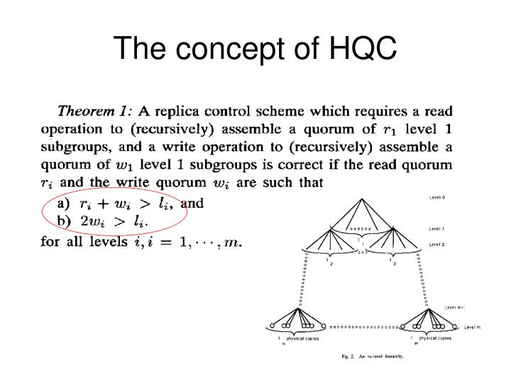 The concept of HQC