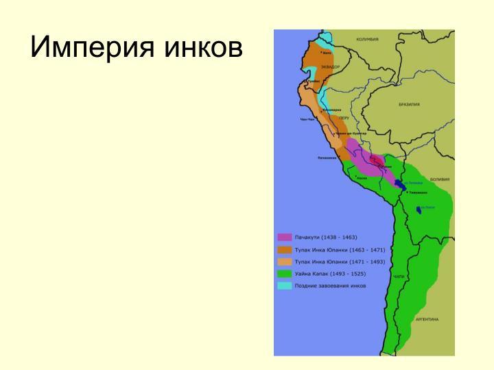 Империя инков