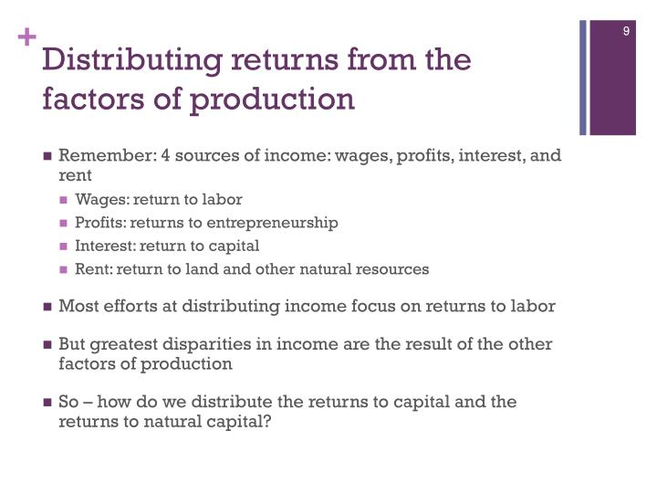 Distributing returns from the factors of production