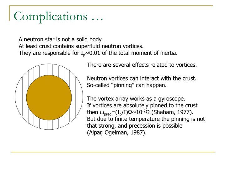 Complications …
