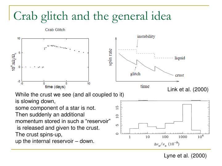 Crab glitch and the general idea
