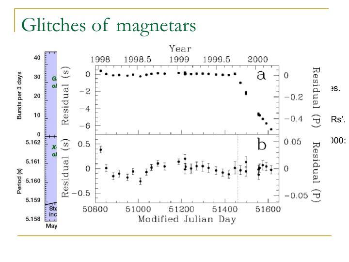 Glitches of magnetars