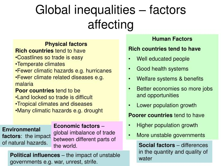 Global inequalities – factors affecting