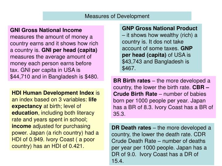 Measures of Development