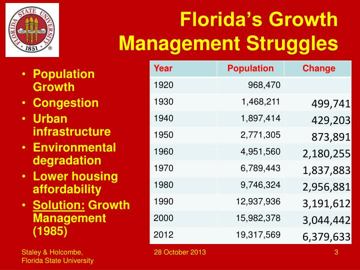 Florida s growth management struggles