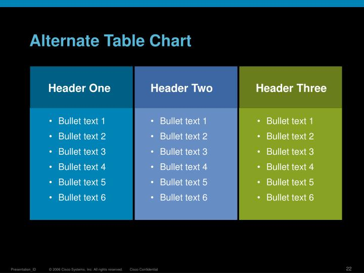 Alternate Table Chart