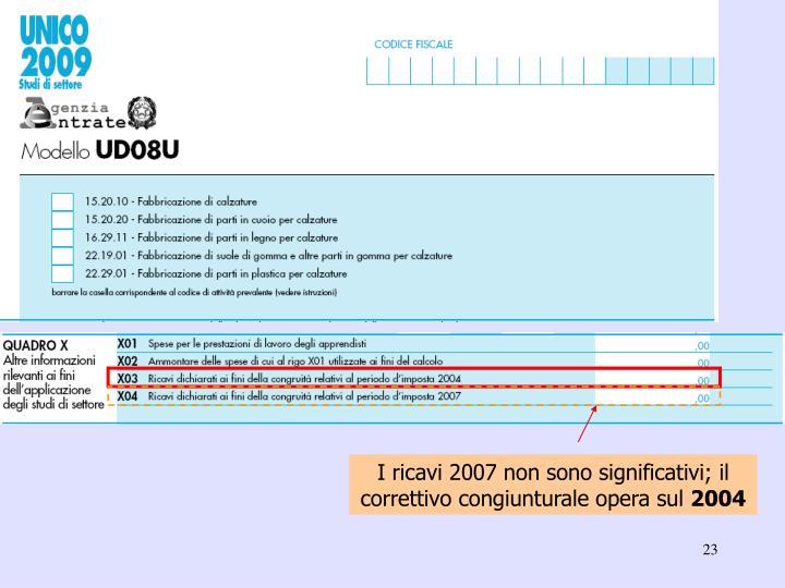 I ricavi 2007 non sono significativi; il correttivo congiunturale opera sul