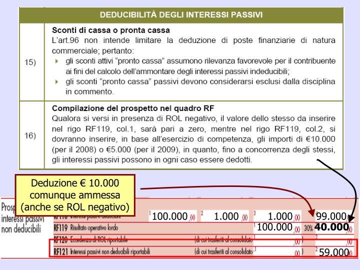 Deduzione € 10.000 comunque ammessa (anche se ROL negativo)