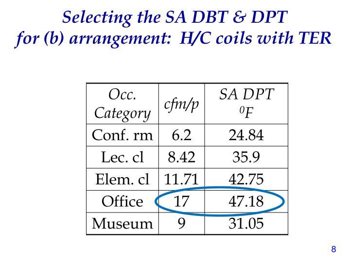 Selecting the SA DBT & DPT