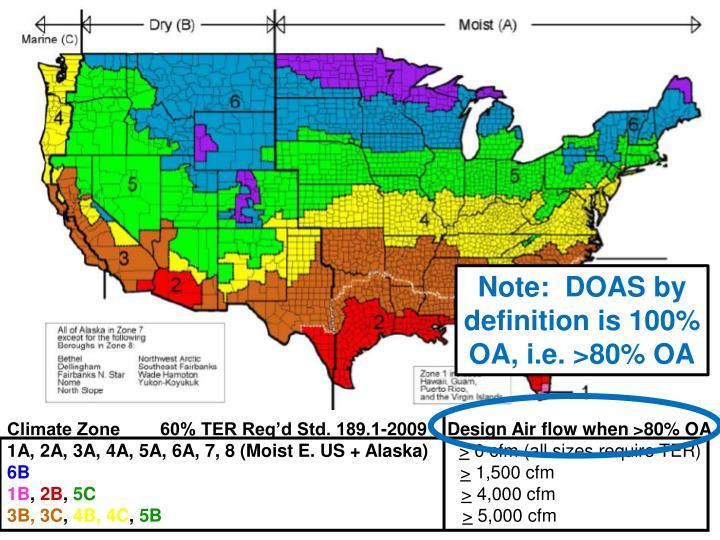 Note:  DOAS by definition is 100% OA, i.e. >80% OA