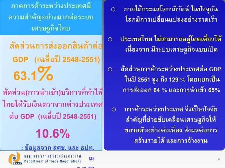 ภาคการค้าระหว่างประเทศมีความสำคัญอย่างมากต่อระบบเศรษฐกิจไทย