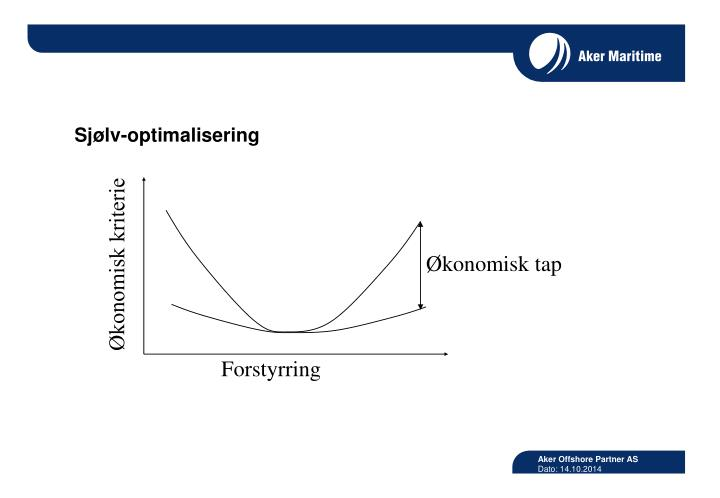 Sjølv-optimalisering