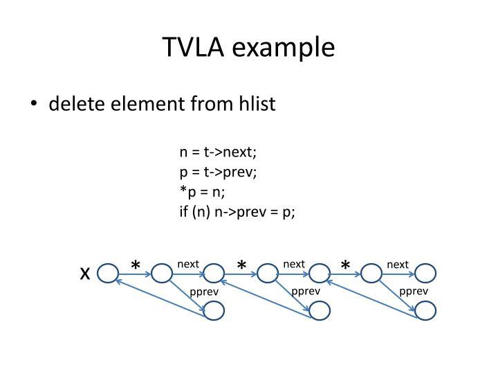 TVLA example