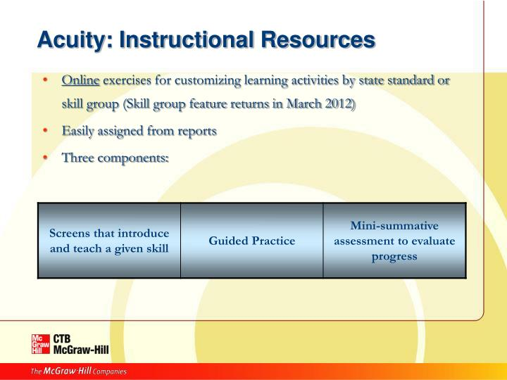 Acuity: Instructional Resources