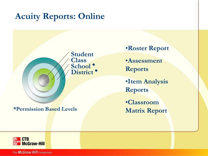 Acuity Reports: Online