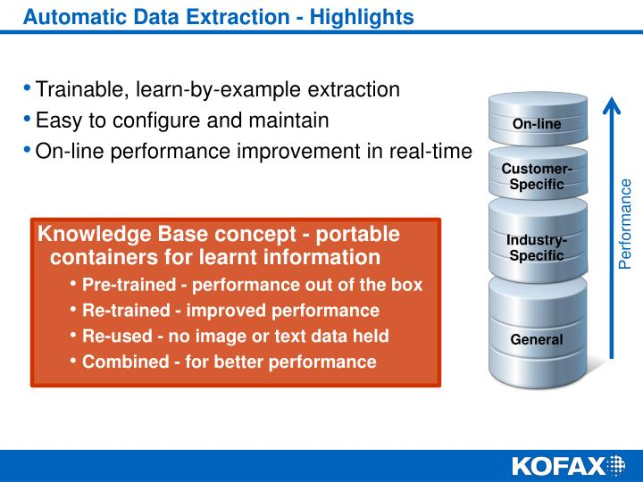 Automatic Data Extraction - Highlights