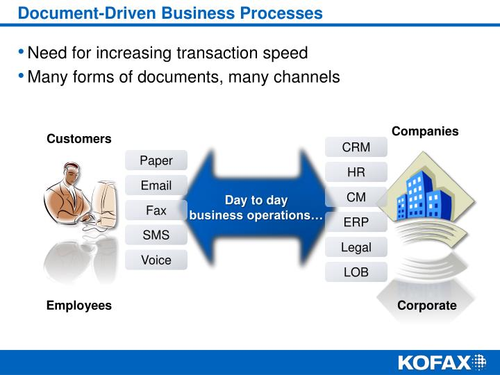 Document-Driven Business Processes